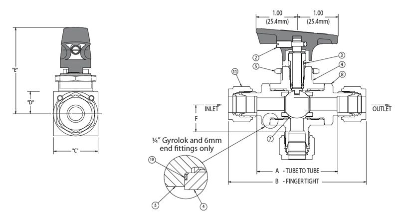 3-way ball valves multi-directional flow - 7g series on circor instrumentation